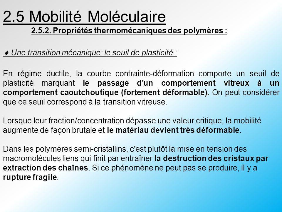 2.5 Mobilité Moléculaire 2.5.2. Propriétés thermomécaniques des polymères : Une transition mécanique: le seuil de plasticité : le passage d'un comport