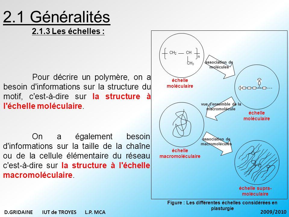 2.1 Généralités 2.1.3 Les échelles : CH CH 2 CH 3 n échelle moléculaire échelle macromoléculaire échelle moléculaire échelle supra- moléculaire association de molécules vue d ensemble de la macromolécule association de macromolécules Figure : Les différentes échelles considérées en plasturgie Cependant, une description même très détaillée de la structure chimique ne suffit pas à expliquer toutes les propriétés des polymères.