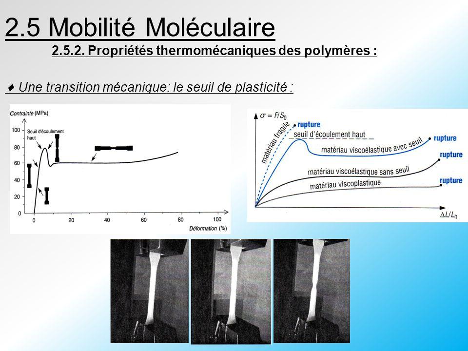 2.5 Mobilité Moléculaire 2.5.2. Propriétés thermomécaniques des polymères : Une transition mécanique: le seuil de plasticité :
