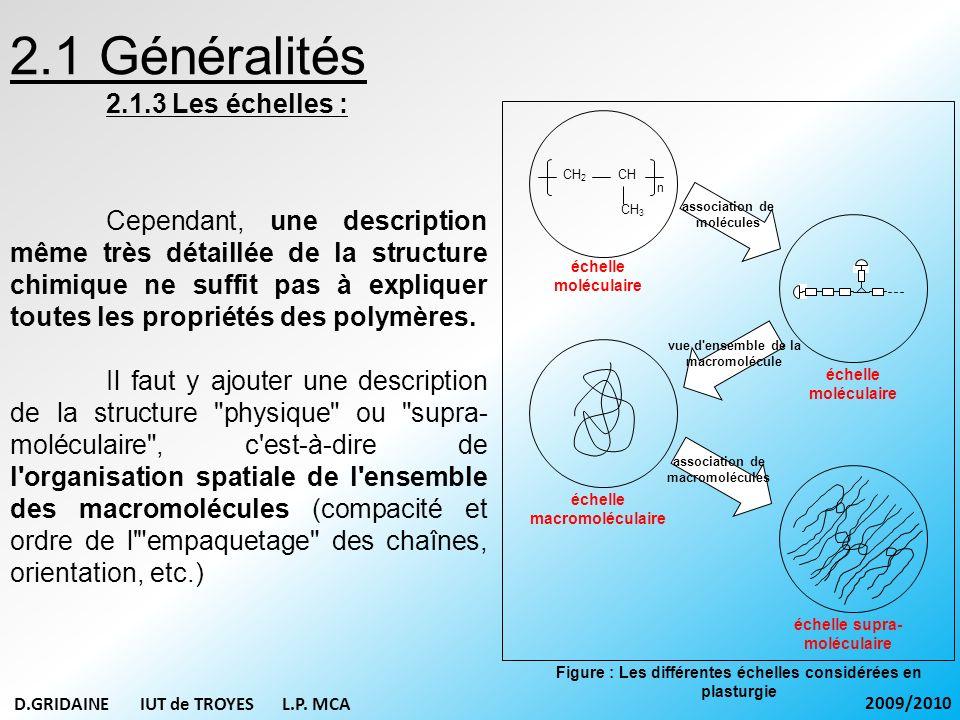 2.4 Échelle supramoléculaire 2.4.1 Les deux arrangements macromoléculaires : Classification : Classification : A1A1 A2A2 C PMMA atactique PS atactique Tous les copolymères statistiques 50/50 Tous les thermodurs PET PPS PEEK PE POM PVDF toujours cristallinstoujours amorphes l un ou l autre selon la vitesse de refroidissement On peut classer les polymères selon qu ils sont solides, en dessous de T c ou T g, toujours cristallins (catégorie C), toujours amorphes (catégorie A1), ou l un ou l autre selon la vitesse de refroidissement (catégorie A2).
