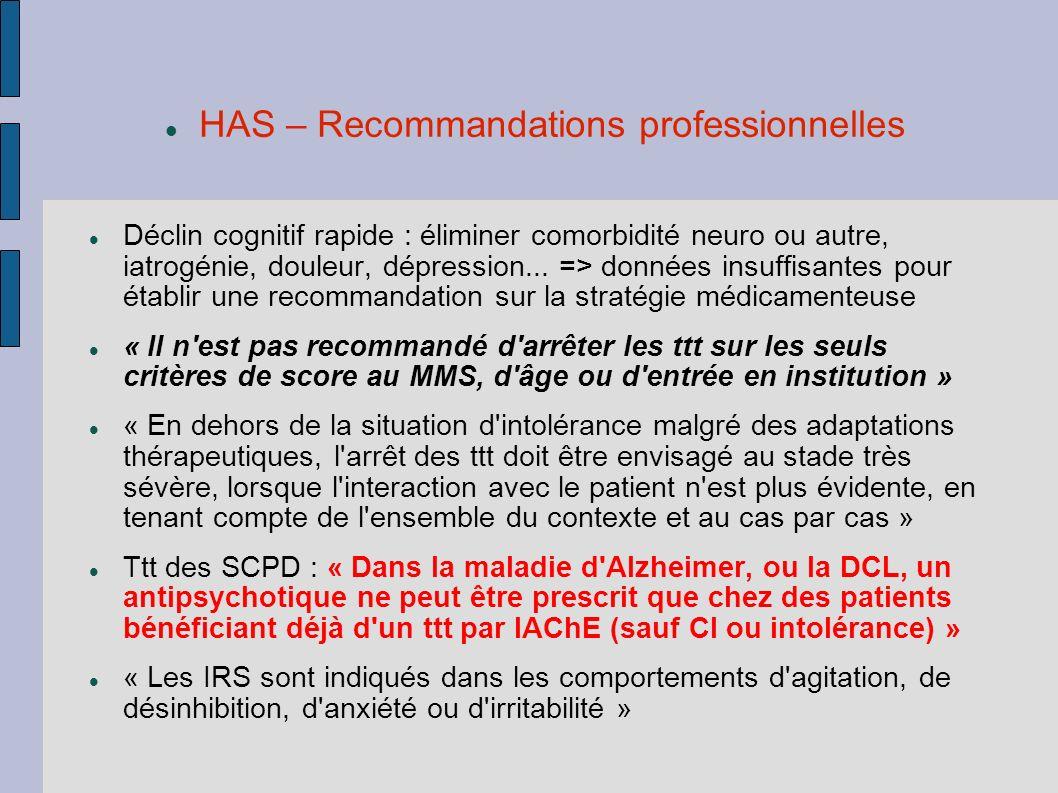 HAS – Recommandations professionnelles Déclin cognitif rapide : éliminer comorbidité neuro ou autre, iatrogénie, douleur, dépression... => données ins