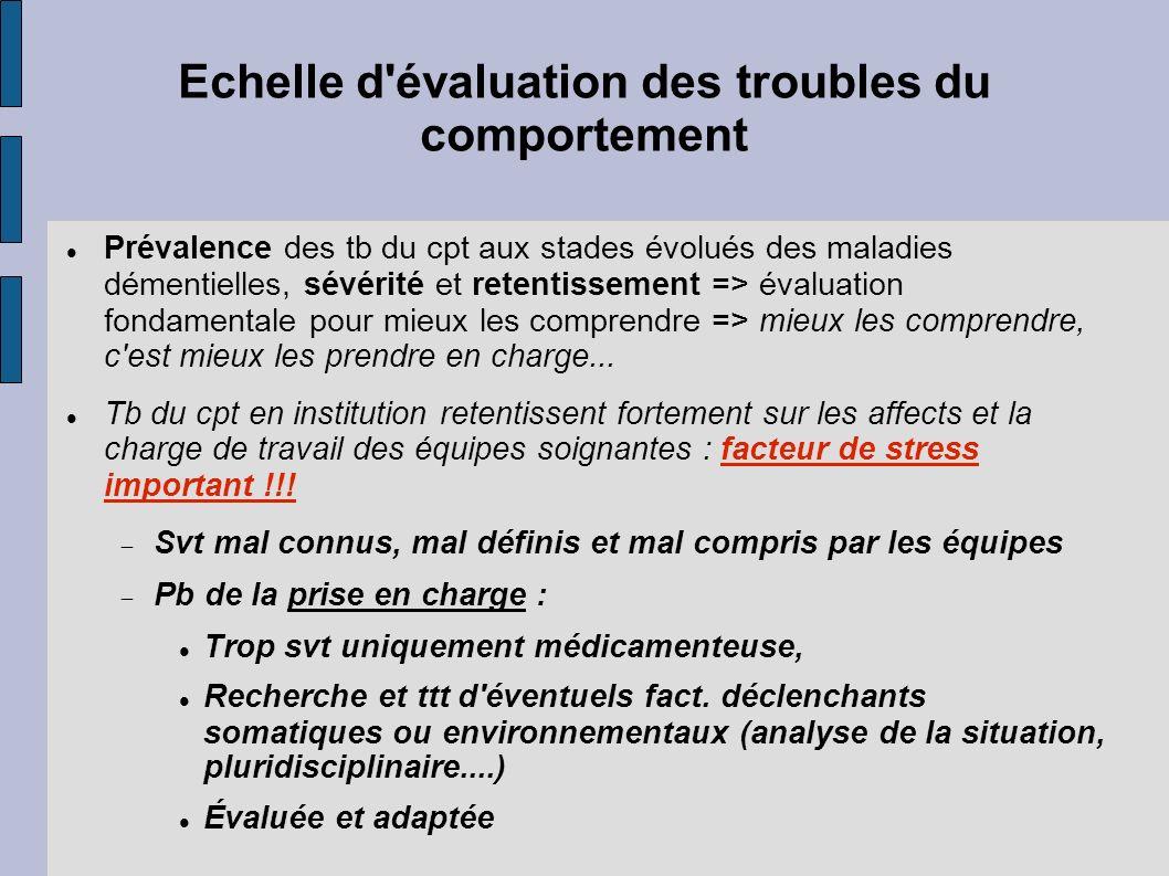 Echelle d'évaluation des troubles du comportement Prévalence des tb du cpt aux stades évolués des maladies démentielles, sévérité et retentissement =>