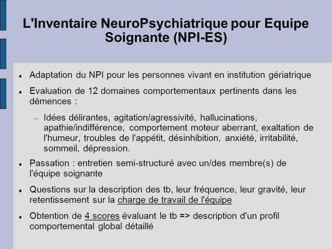 L'Inventaire NeuroPsychiatrique pour Equipe Soignante (NPI-ES) Adaptation du NPI pour les personnes vivant en institution gériatrique Evaluation de 12