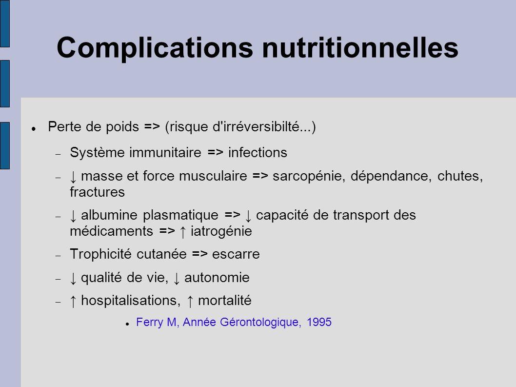 Complications nutritionnelles Perte de poids => (risque d'irréversibilté...) Système immunitaire => infections masse et force musculaire => sarcopénie