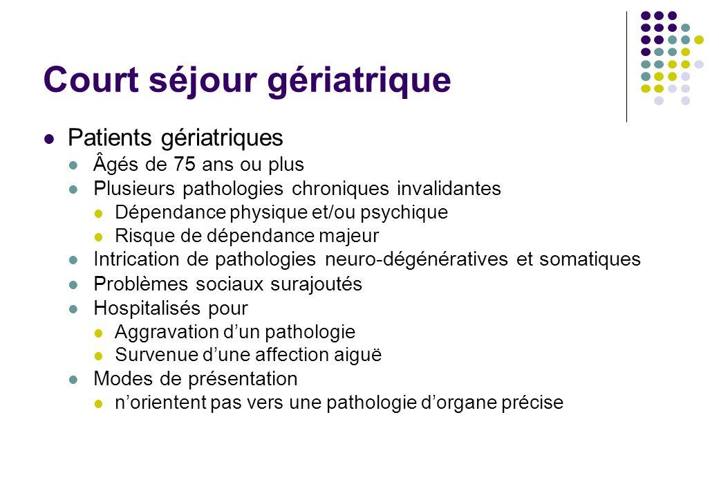 Court séjour gériatrique Patients gériatriques Âgés de 75 ans ou plus Plusieurs pathologies chroniques invalidantes Dépendance physique et/ou psychiqu