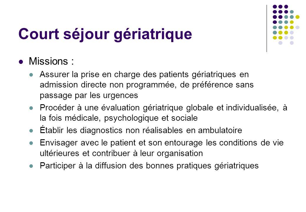 Court séjour gériatrique Missions : Assurer la prise en charge des patients gériatriques en admission directe non programmée, de préférence sans passa