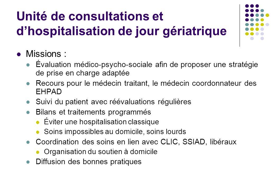Unité de consultations et dhospitalisation de jour gériatrique Missions : Évaluation médico-psycho-sociale afin de proposer une stratégie de prise en