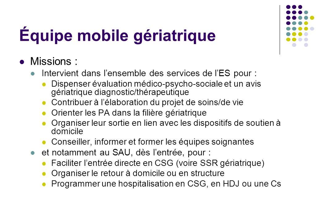 Équipe mobile gériatrique Missions : Intervient dans lensemble des services de lES pour : Dispenser évaluation médico-psycho-sociale et un avis gériat