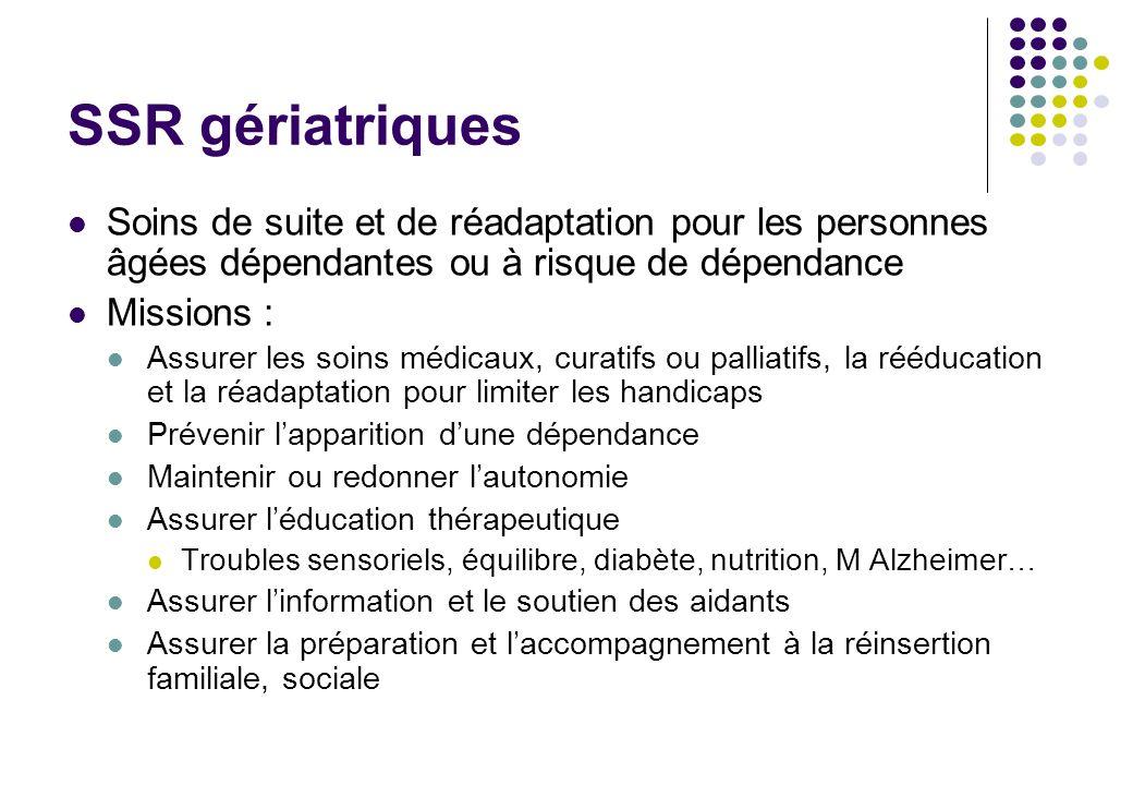 SSR gériatriques Soins de suite et de réadaptation pour les personnes âgées dépendantes ou à risque de dépendance Missions : Assurer les soins médicau