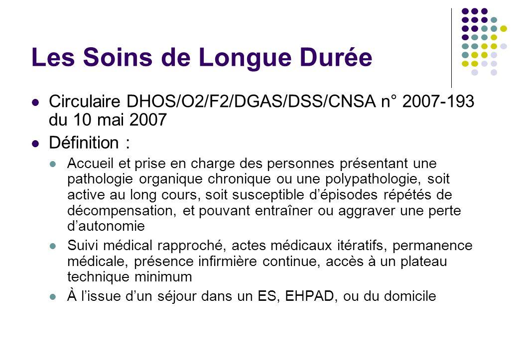 Les Soins de Longue Durée Circulaire DHOS/O2/F2/DGAS/DSS/CNSA n° 2007-193 du 10 mai 2007 Définition : Accueil et prise en charge des personnes présent