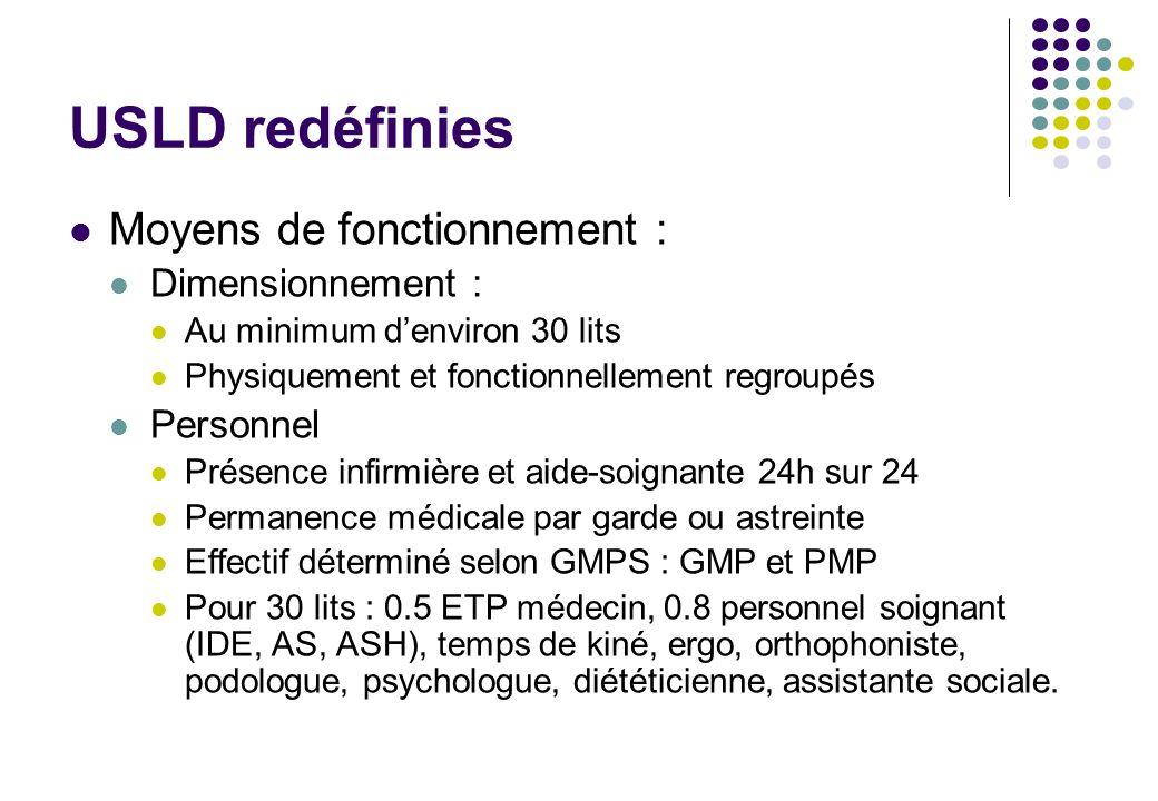 USLD redéfinies Moyens de fonctionnement : Dimensionnement : Au minimum denviron 30 lits Physiquement et fonctionnellement regroupés Personnel Présenc