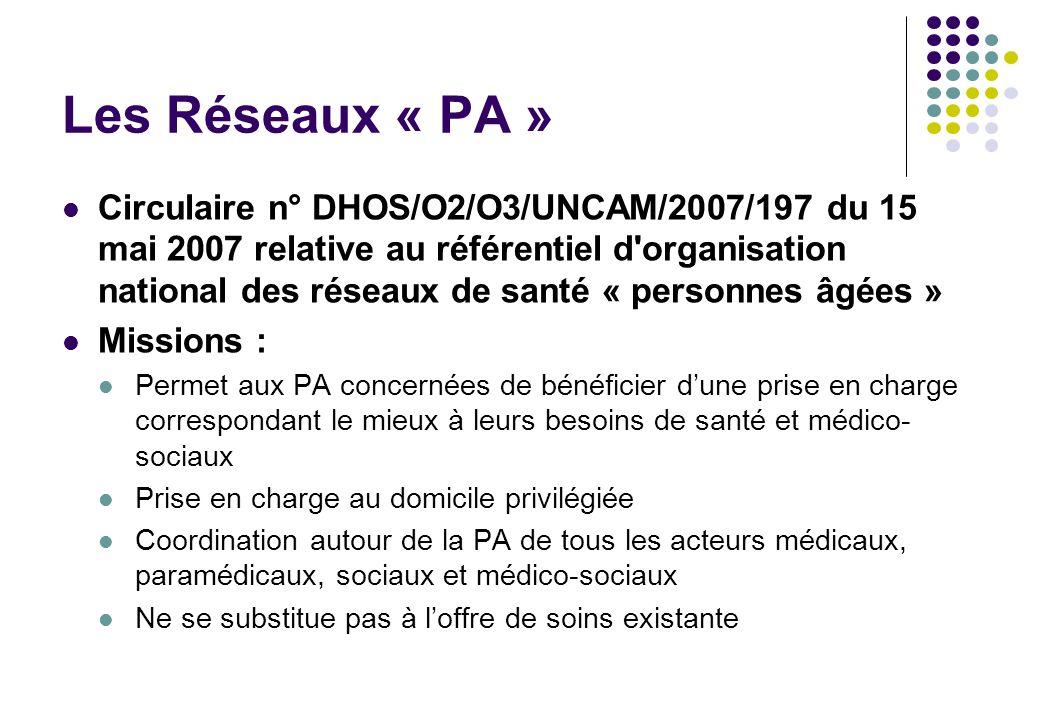 Les Réseaux « PA » Circulaire n° DHOS/O2/O3/UNCAM/2007/197 du 15 mai 2007 relative au référentiel d'organisation national des réseaux de santé « perso