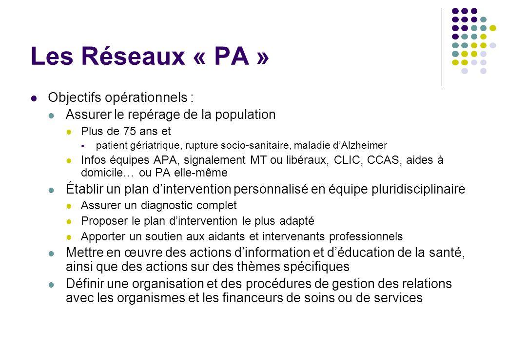 Les Réseaux « PA » Objectifs opérationnels : Assurer le repérage de la population Plus de 75 ans et patient gériatrique, rupture socio-sanitaire, mala