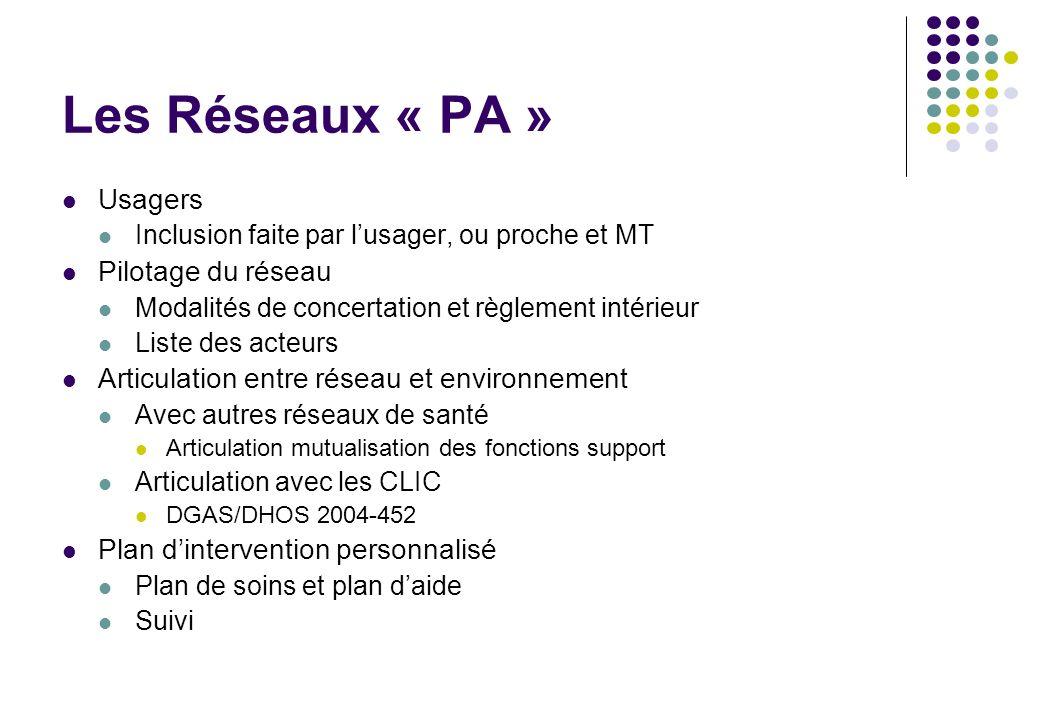 Les Réseaux « PA » Usagers Inclusion faite par lusager, ou proche et MT Pilotage du réseau Modalités de concertation et règlement intérieur Liste des