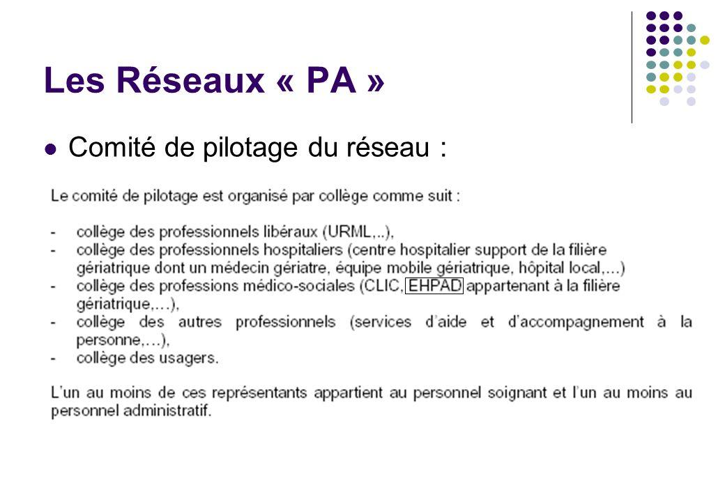 Les Réseaux « PA » Comité de pilotage du réseau :