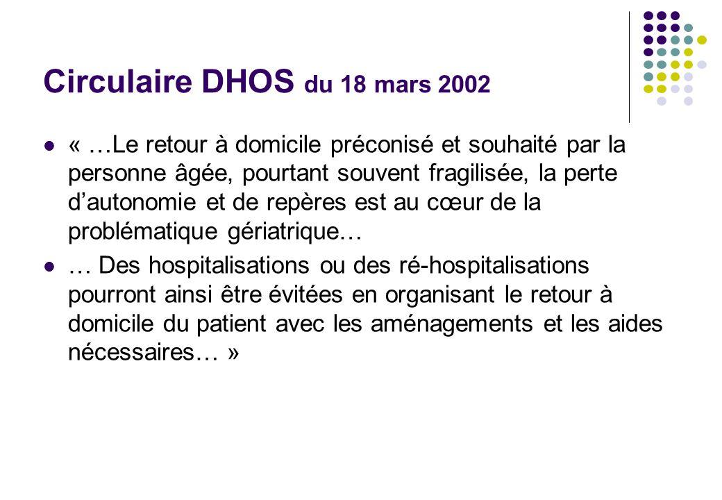 Circulaire DHOS du 18 mars 2002 « …Le retour à domicile préconisé et souhaité par la personne âgée, pourtant souvent fragilisée, la perte dautonomie e