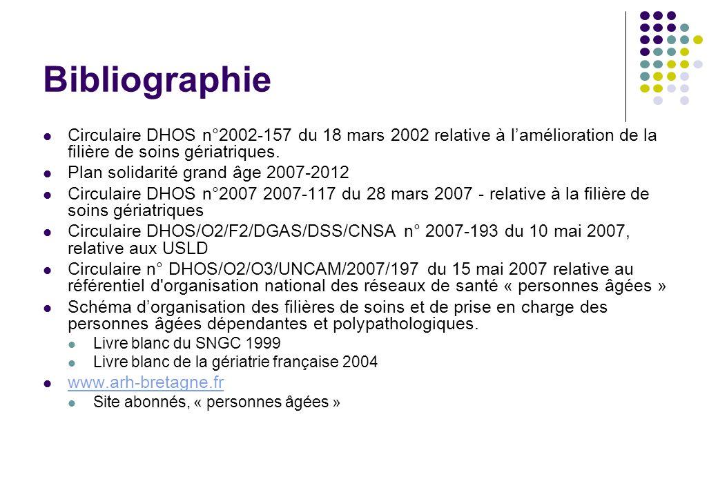 Bibliographie Circulaire DHOS n°2002-157 du 18 mars 2002 relative à lamélioration de la filière de soins gériatriques. Plan solidarité grand âge 2007-