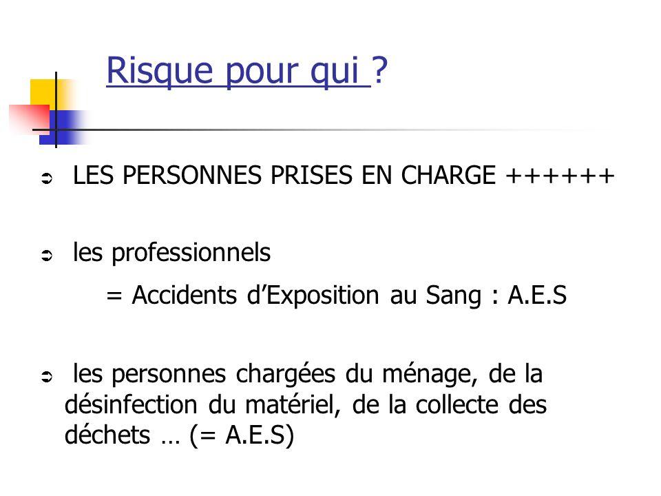 Risque pour qui ? LES PERSONNES PRISES EN CHARGE ++++++ les professionnels = Accidents dExposition au Sang : A.E.S les personnes chargées du ménage, d