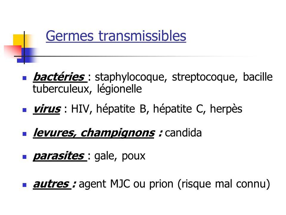 Germes transmissibles bactéries : staphylocoque, streptocoque, bacille tuberculeux, légionelle virus : HIV, hépatite B, hépatite C, herpès levures, ch