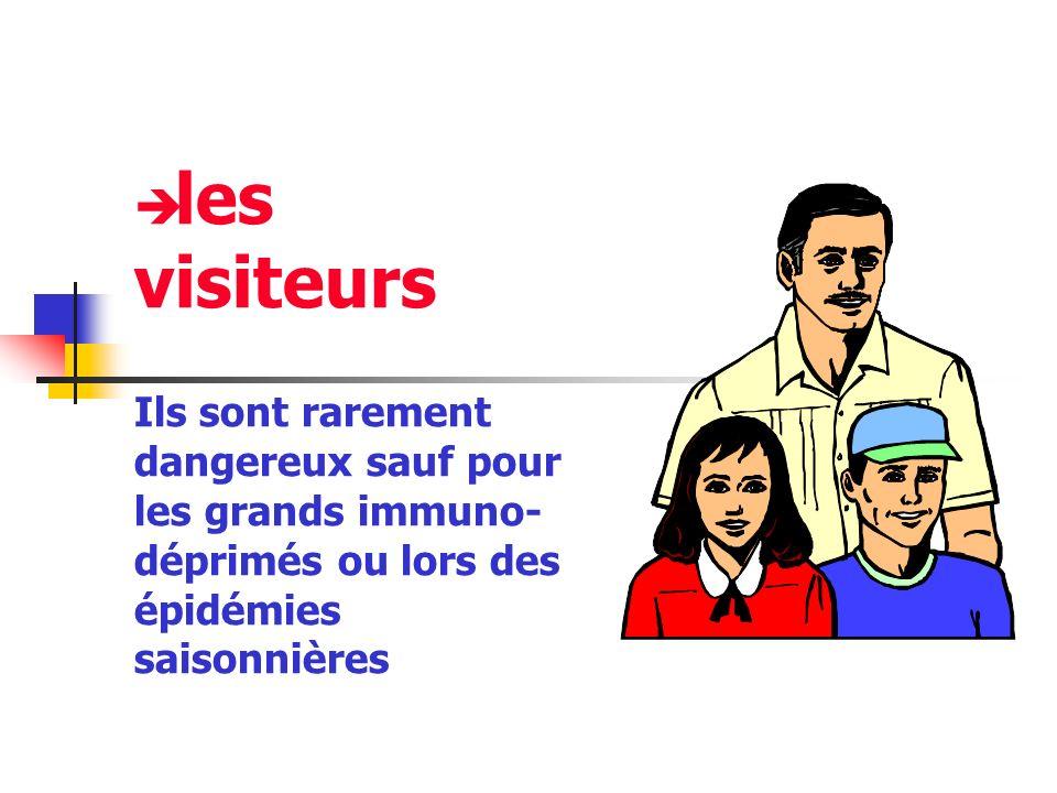 è les visiteurs Ils sont rarement dangereux sauf pour les grands immuno- déprimés ou lors des épidémies saisonnières