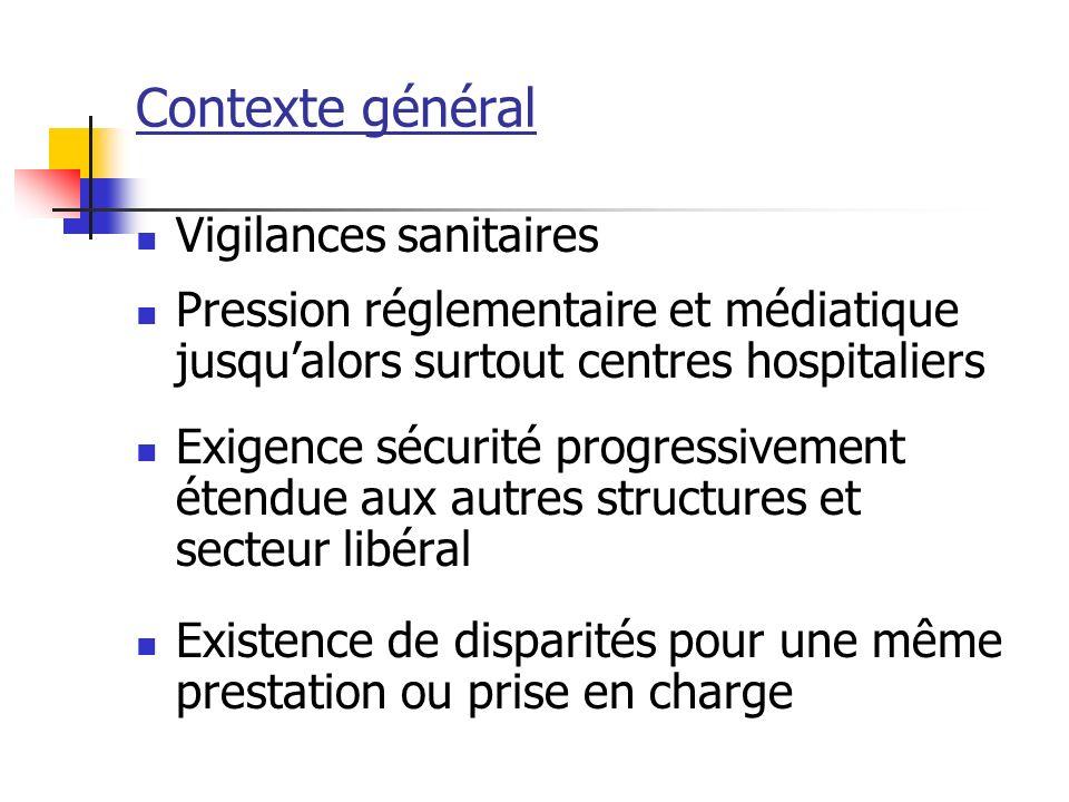 Contexte général Vigilances sanitaires Pression réglementaire et médiatique jusqualors surtout centres hospitaliers Exigence sécurité progressivement