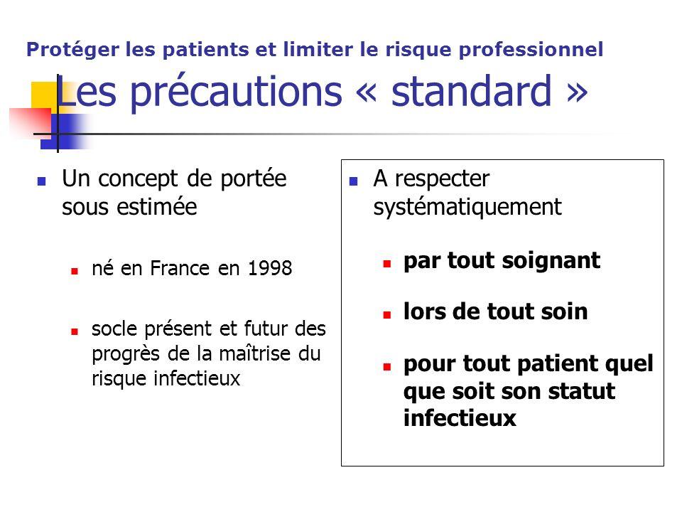 Les précautions « standard » servent à … Eviter la transmission croisée de micro- organismes de patient à patient de patient à soignant de soignant à patient Visent la sécurité des patients tout en assurant celle des soignants Visent lensemble des produits dorigine humaine et plus seulement le sang