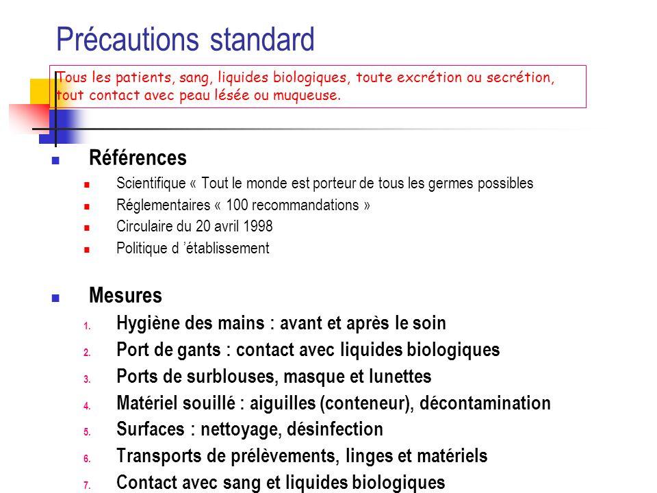 Précautions standard Références Scientifique « Tout le monde est porteur de tous les germes possibles Réglementaires « 100 recommandations » Circulair