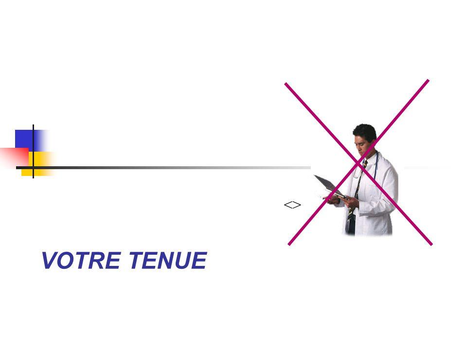TENUE VESTIMENTAIRE (Cf.
