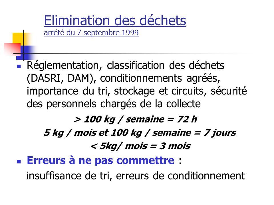 Elimination des déchets arrété du 7 septembre 1999 Réglementation, classification des déchets (DASRI, DAM), conditionnements agréés, importance du tri