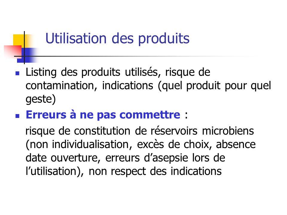 Utilisation des produits Listing des produits utilisés, risque de contamination, indications (quel produit pour quel geste) Erreurs à ne pas commettre