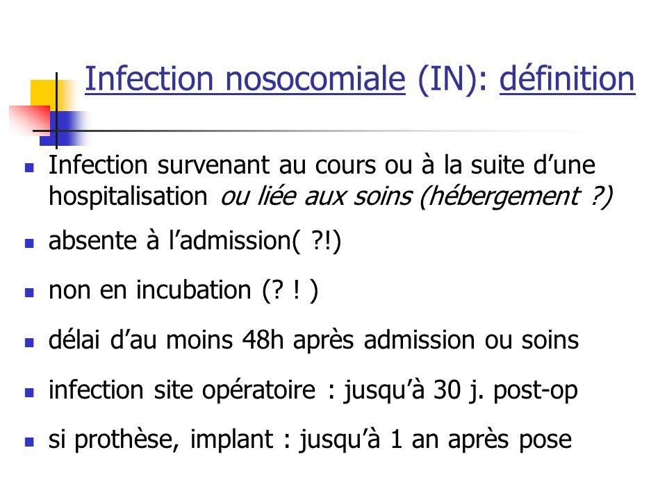 Infection nosocomiale (IN): définition Infection survenant au cours ou à la suite dune hospitalisation ou liée aux soins (hébergement ?) absente à lad