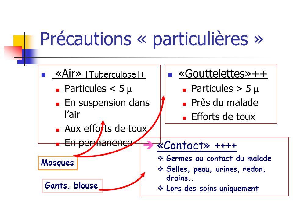 Précautions « particulières » «Air» [Tuberculose]+ Particules < 5 En suspension dans lair Aux efforts de toux En permanence «Gouttelettes»++ Particule