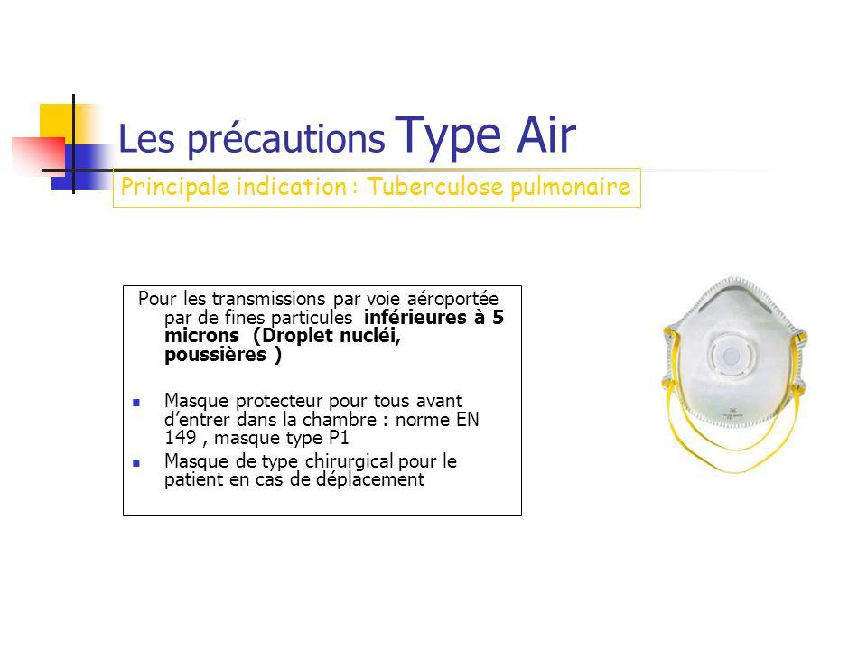 Les précautions Type Air Pour les transmissions par voie aéroportée par de fines particules inférieures à 5 microns (Droplet nucléi, poussières ) Masq