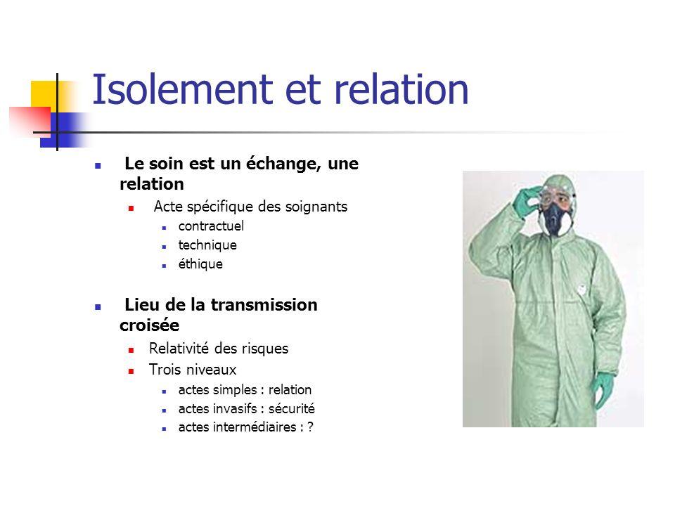 Isolement et relation Le soin est un échange, une relation Acte spécifique des soignants contractuel technique éthique Lieu de la transmission croisée