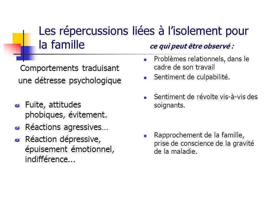 Les répercussions liées à lisolement pour la famille ce qui peut être observé : Comportements traduisant une détresse psychologique Fuite, attitudes p