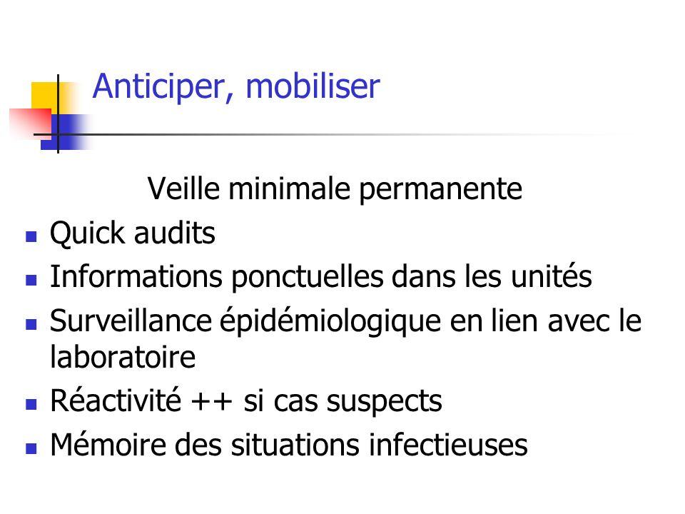 Anticiper, mobiliser Veille minimale permanente Quick audits Informations ponctuelles dans les unités Surveillance épidémiologique en lien avec le lab