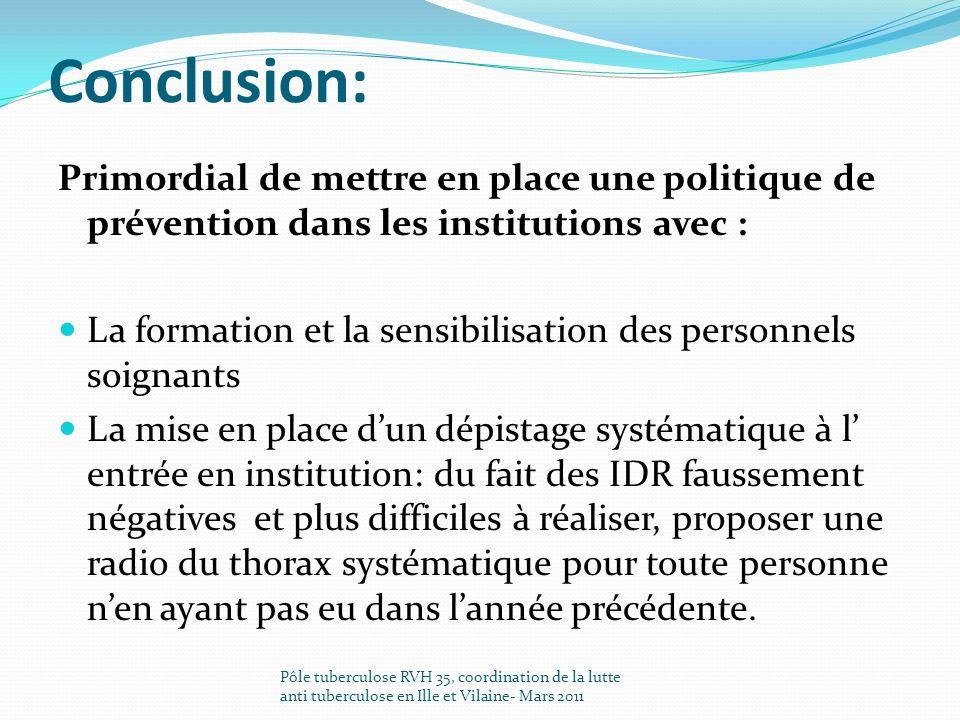 Conclusion: Primordial de mettre en place une politique de prévention dans les institutions avec : La formation et la sensibilisation des personnels s