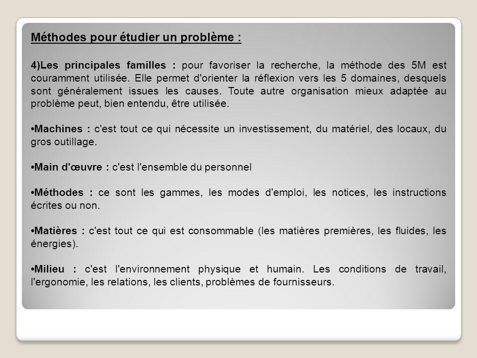 Méthodes pour étudier un problème : 4)Les principales familles : pour favoriser la recherche, la méthode des 5M est couramment utilisée. Elle permet d