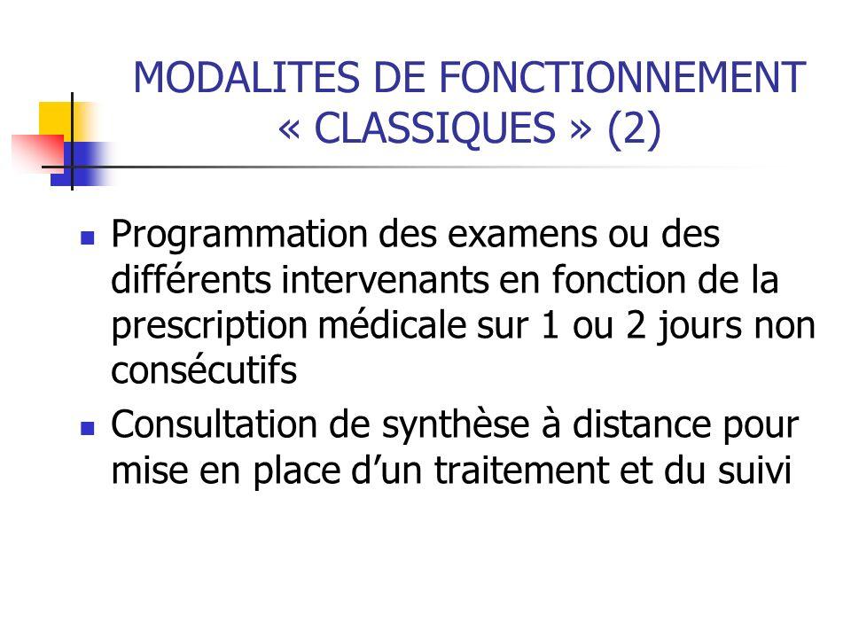 MODALITES DE FONCTIONNEMENT « CLASSIQUES » (2) Programmation des examens ou des différents intervenants en fonction de la prescription médicale sur 1 ou 2 jours non consécutifs Consultation de synthèse à distance pour mise en place dun traitement et du suivi