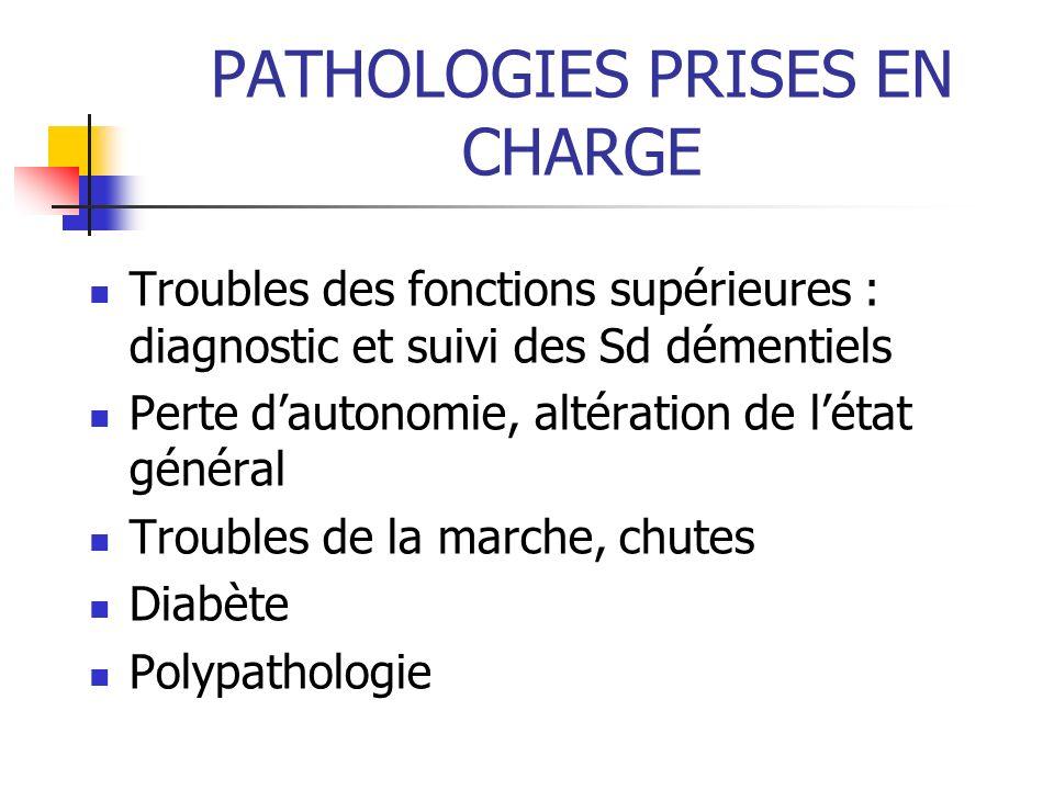 PATHOLOGIES PRISES EN CHARGE Troubles des fonctions supérieures : diagnostic et suivi des Sd démentiels Perte dautonomie, altération de létat général