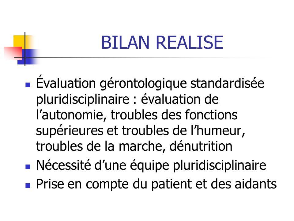 BILAN REALISE Évaluation gérontologique standardisée pluridisciplinaire : évaluation de lautonomie, troubles des fonctions supérieures et troubles de