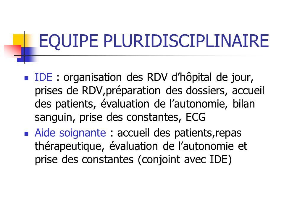EQUIPE PLURIDISCIPLINAIRE IDE : organisation des RDV dhôpital de jour, prises de RDV,préparation des dossiers, accueil des patients, évaluation de lau