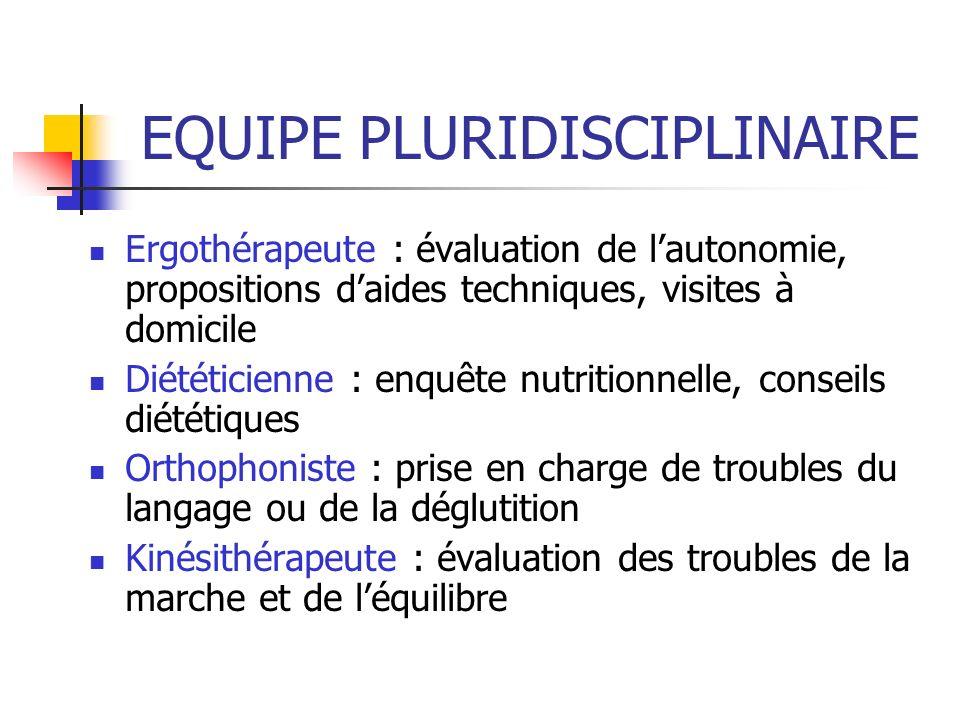 EQUIPE PLURIDISCIPLINAIRE Ergothérapeute : évaluation de lautonomie, propositions daides techniques, visites à domicile Diététicienne : enquête nutrit