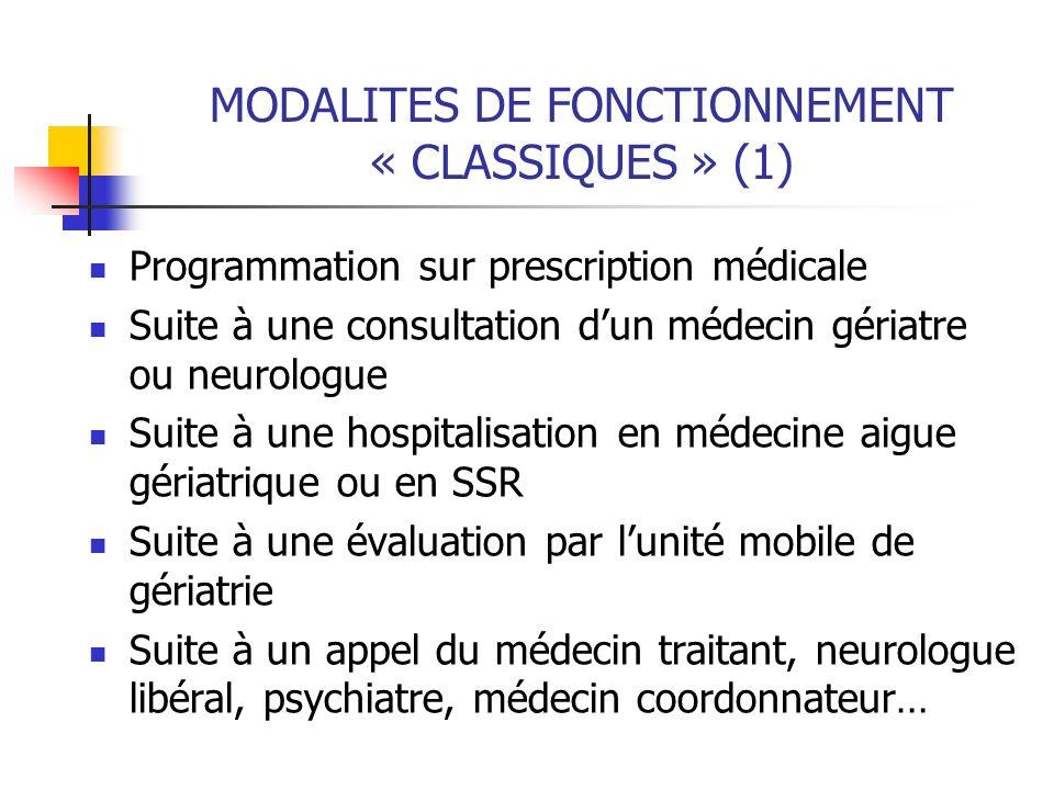 MODALITES DE FONCTIONNEMENT « CLASSIQUES » (1) Programmation sur prescription médicale Suite à une consultation dun médecin gériatre ou neurologue Sui