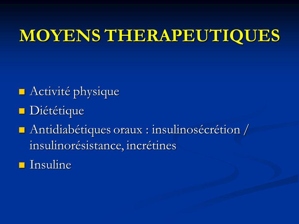MOYENS THERAPEUTIQUES Activité physique Activité physique Diététique Diététique Antidiabétiques oraux : insulinosécrétion / insulinorésistance, incrét