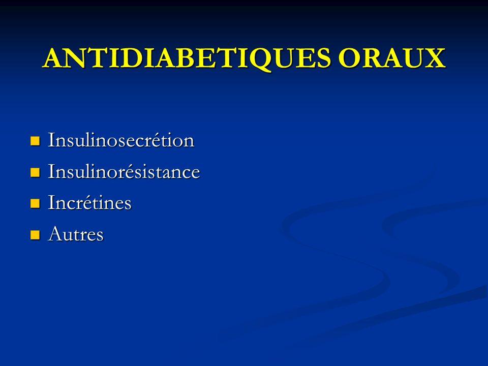 ANTIDIABETIQUES ORAUX Insulinosecrétion Insulinosecrétion Insulinorésistance Insulinorésistance Incrétines Incrétines Autres Autres
