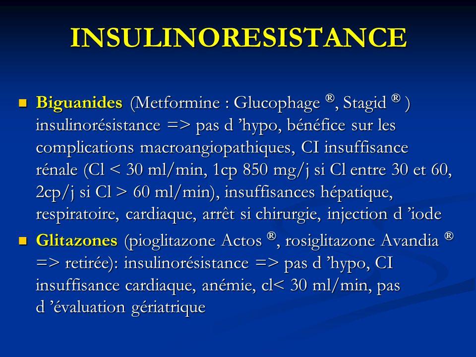 INSULINORESISTANCE Biguanides (Metformine : Glucophage ®, Stagid ® ) insulinorésistance => pas d hypo, bénéfice sur les complications macroangiopathiq
