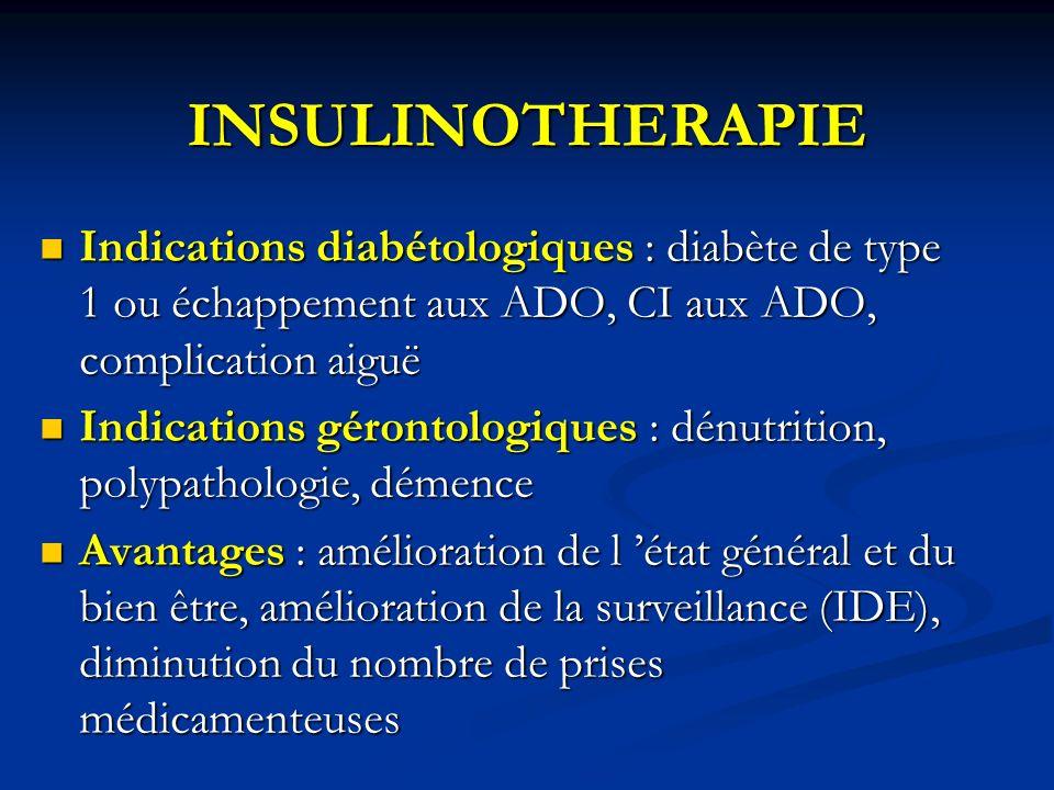 INSULINOTHERAPIE Indications diabétologiques : diabète de type 1 ou échappement aux ADO, CI aux ADO, complication aiguë Indications diabétologiques :
