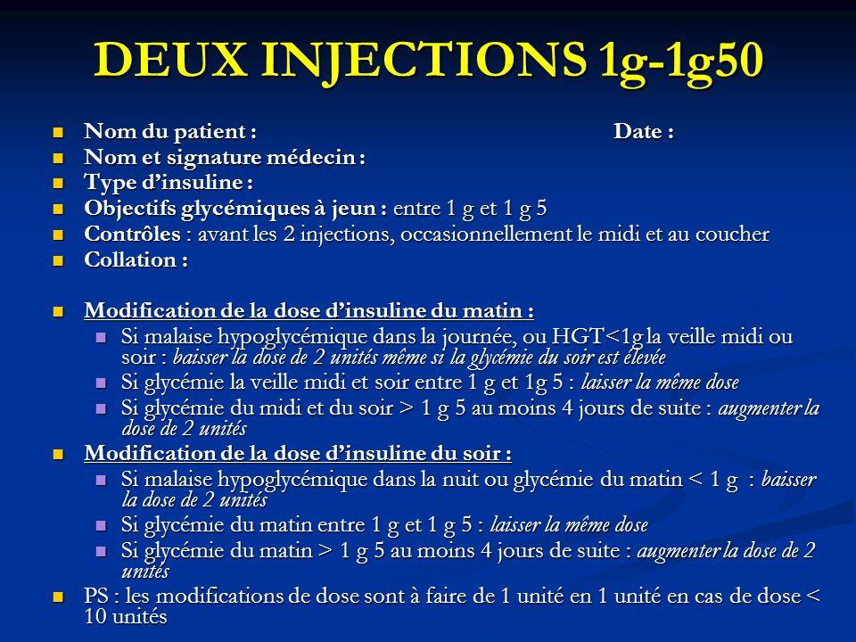 DEUX INJECTIONS 1g-1g50 Nom du patient : Date : Nom du patient : Date : Nom et signature médecin : Nom et signature médecin : Type dinsuline : Type di