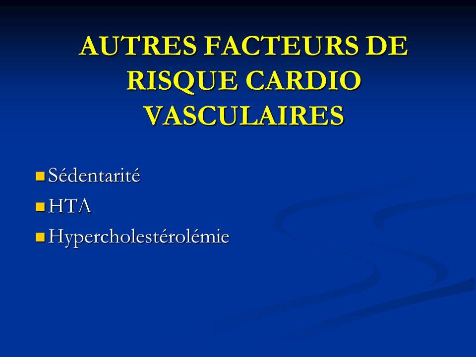 AUTRES FACTEURS DE RISQUE CARDIO VASCULAIRES Sédentarité Sédentarité HTA HTA Hypercholestérolémie Hypercholestérolémie